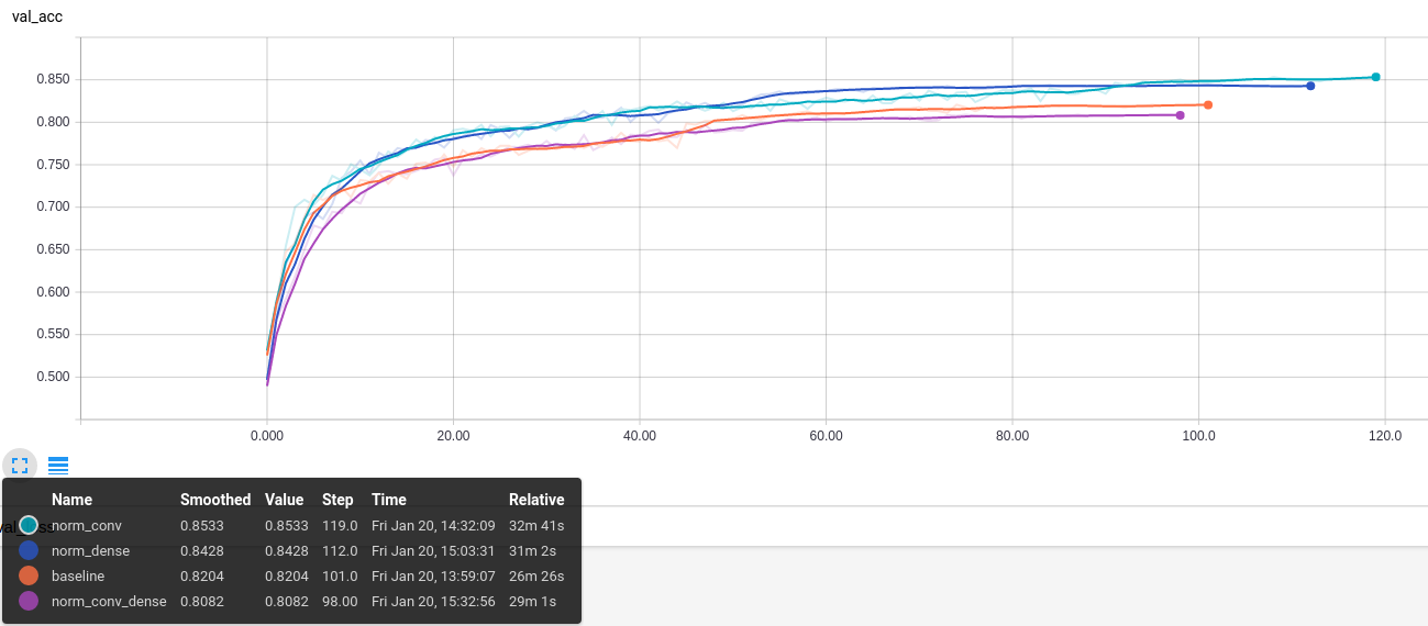 convergence_graphs