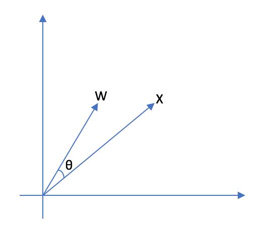 vector_similarity